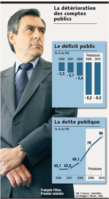 France-deficit-dette