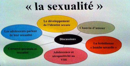Colloque-sexualite-05-04-2011-Pt