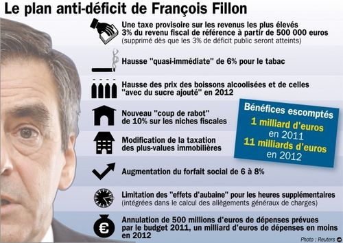 Fillon_presente_son_plan_d_economies_10766_hd