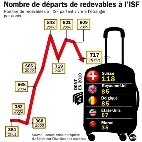 7755992542_les-exiles-fiscaux